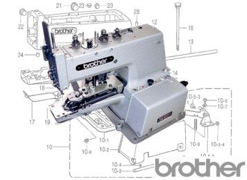 Brother CB3-B912/915 Button Sewer