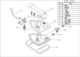 Industrial Steam Irons Parts